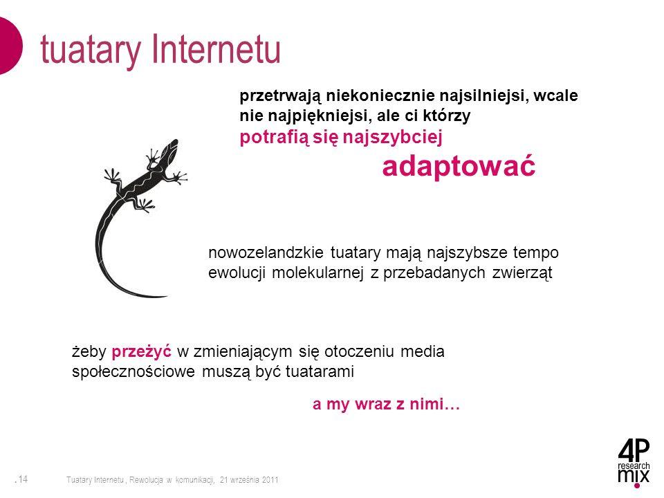 . 14 Tuatary Internetu, Rewolucja w komunikacji, 21 września 2011 tuatary Internetu przetrwają niekoniecznie najsilniejsi, wcale nie najpiękniejsi, al