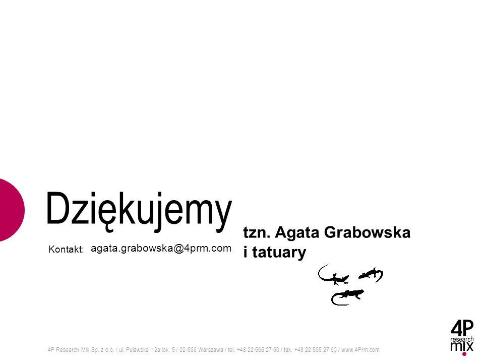 4P Research Mix Sp. z o.o. / ul. Puławska 12a lok. 5 / 02-566 Warszawa / tel. +48 22 565 27 50 / fax. +48 22 565 27 60 / www.4Prm.com Dziękujemy Konta