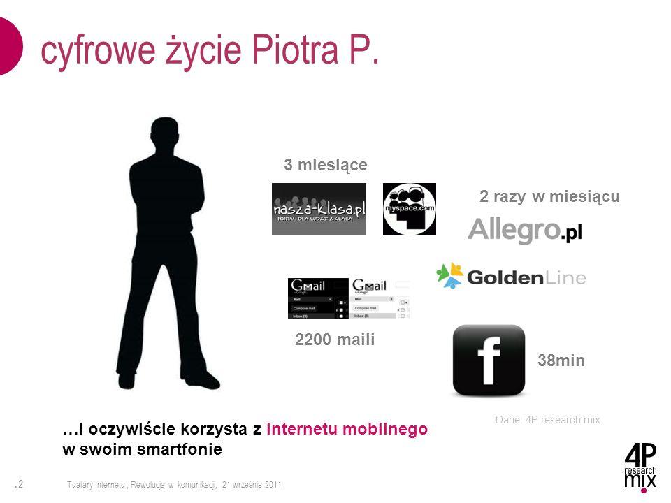.2.2 Tuatary Internetu, Rewolucja w komunikacji, 21 września 2011 cyfrowe życie Piotra P. …i oczywiście korzysta z internetu mobilnego w swoim smartfo