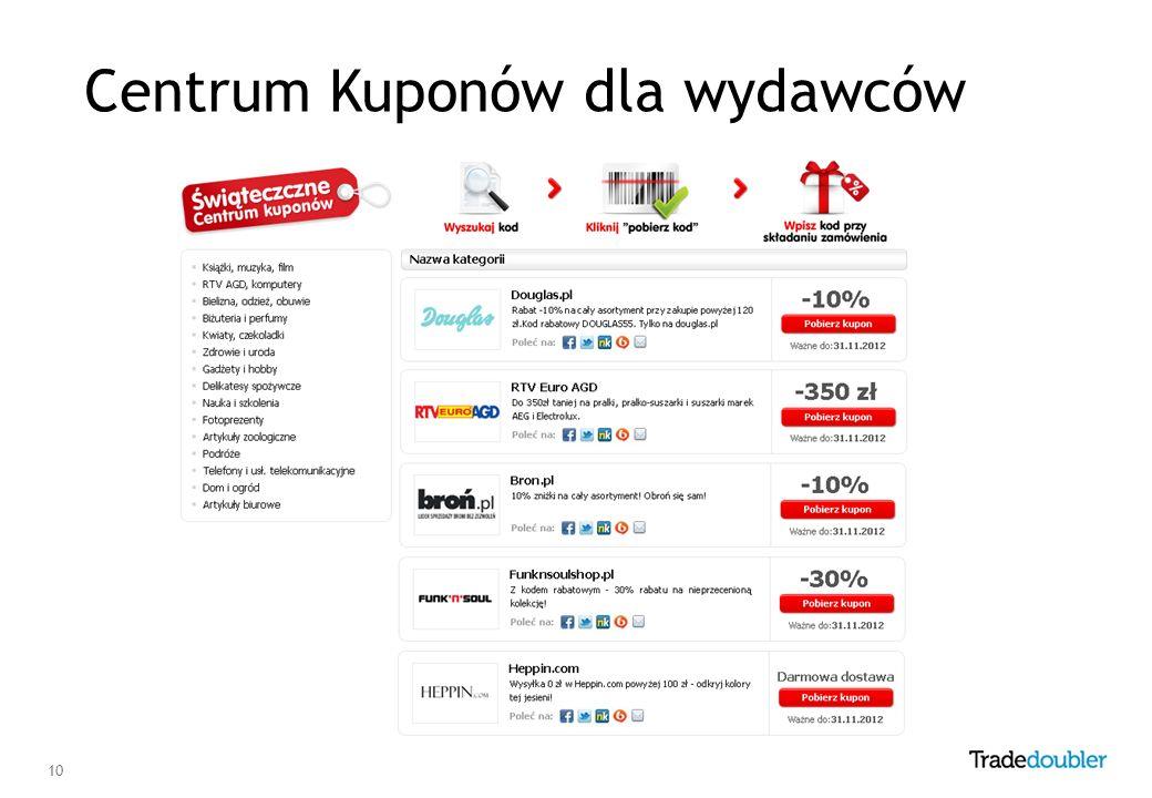 10 Centrum Kuponów dla wydawców