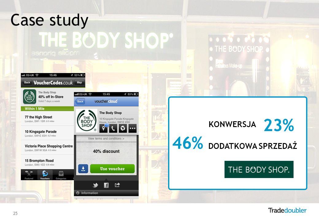 25 Case study 23% 46% DODATKOWA SPRZEDAŻ KONWERSJA
