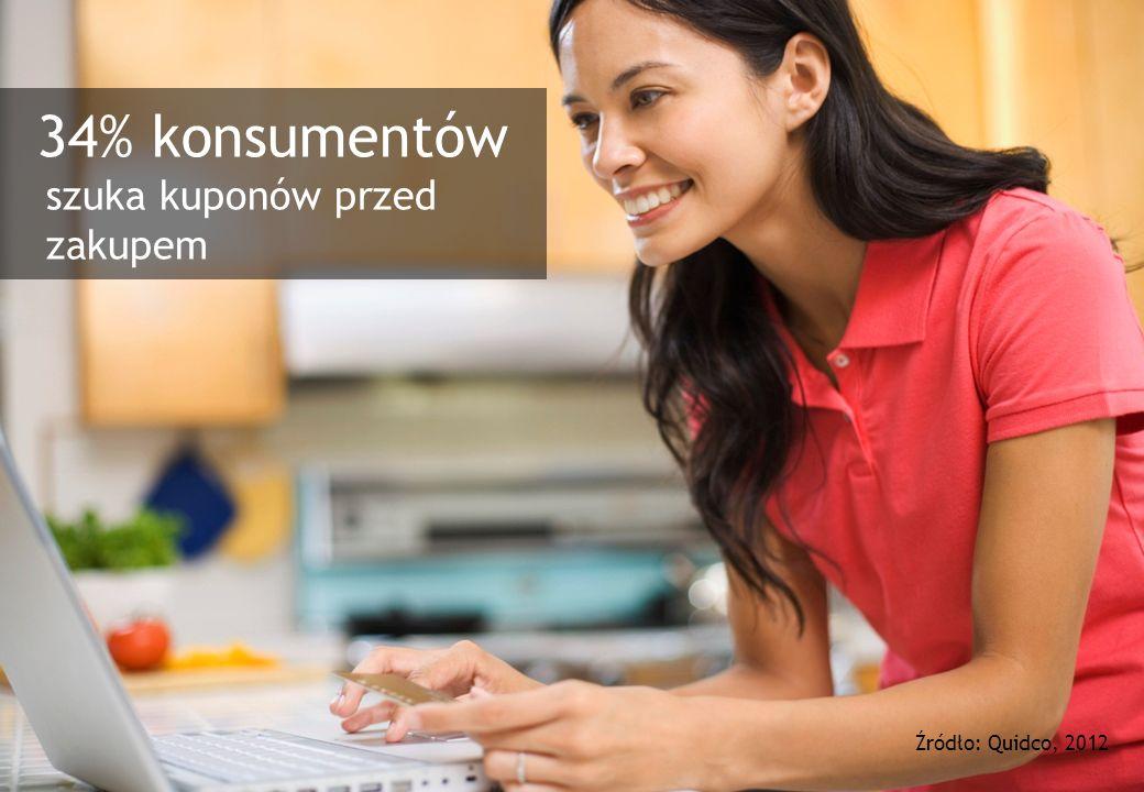 6 34% konsumentów szuka kuponów przed zakupem Źródło: Quidco, 2012
