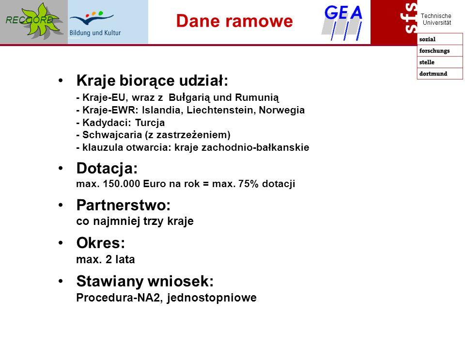 RECOORD Technische Universität Kraje biorące udział: - Kraje-EU, wraz z Bu ł garią und Rumunią - Kraje-EWR: Islandia, Liechtenstein, Norwegia - Kadydaci: Turcja - Schwajcaria (z zastrzeżeniem) - klauzula otwarcia: kraje zachodnio-bałkanskie Dotacja: max.