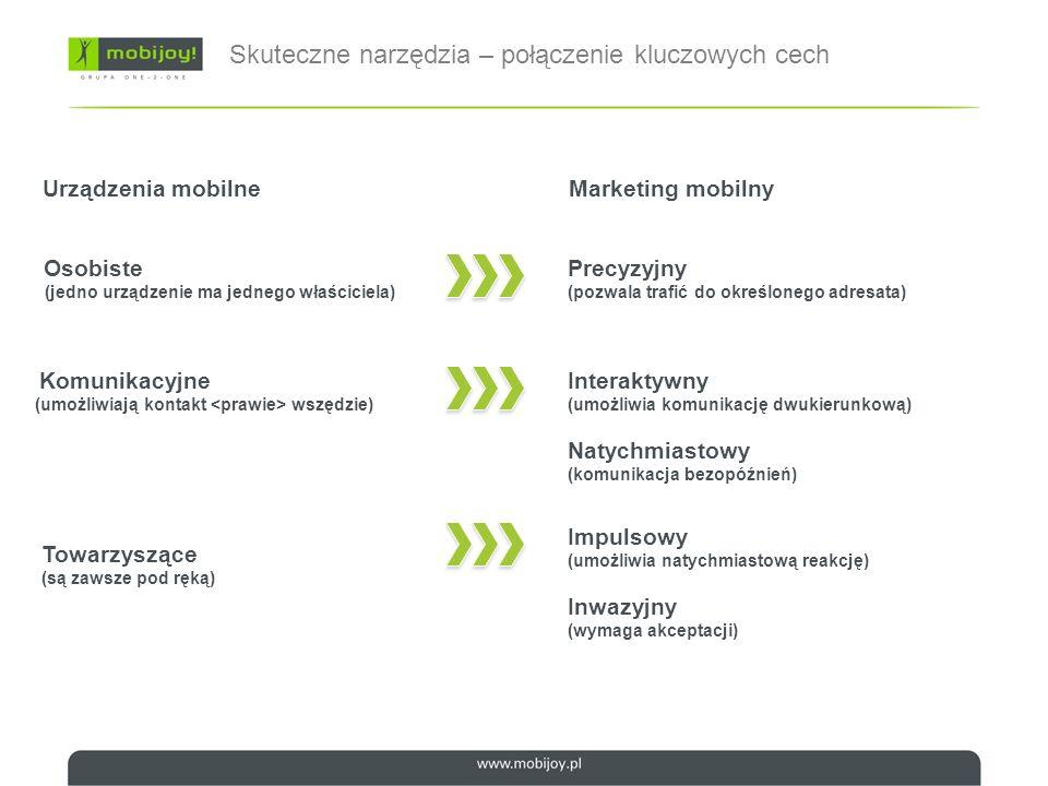 Rewolucja w komunikacji: Marketing bezpośredni na nowe czasy skuteczne narzędzia, sposoby pozyskiwania i podtrzymywania więzi z klientem
