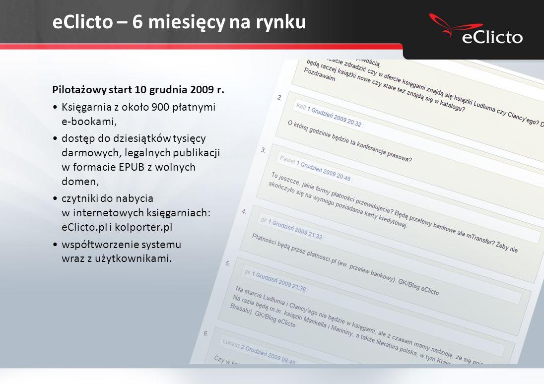eClicto – 6 miesięcy na rynku Pilotażowy start 10 grudnia 2009 r.