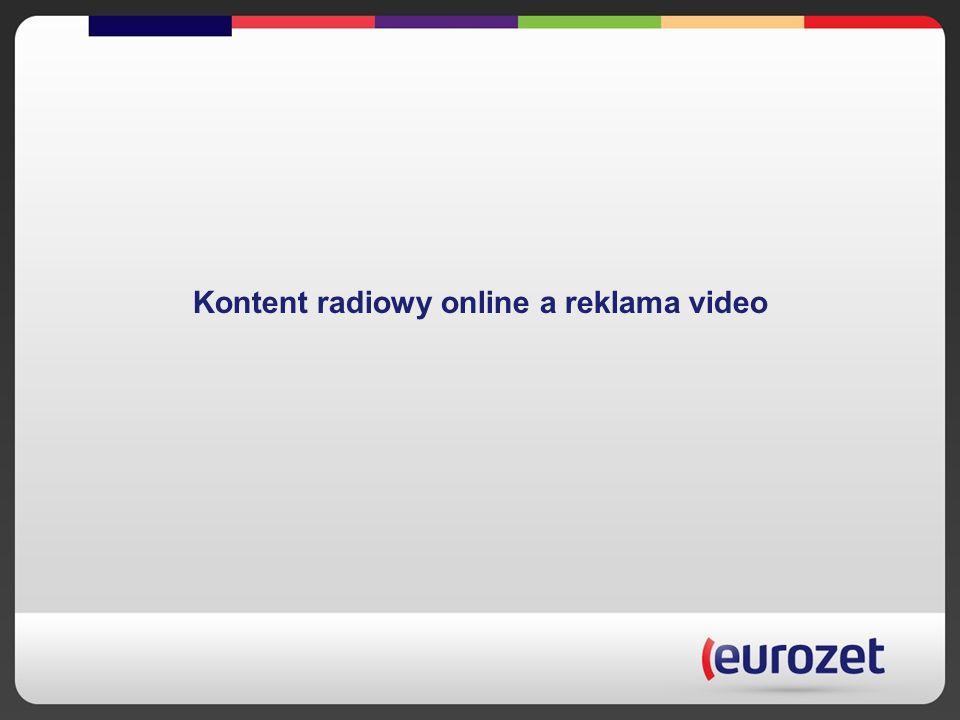 Kontent radiowy online a reklama video