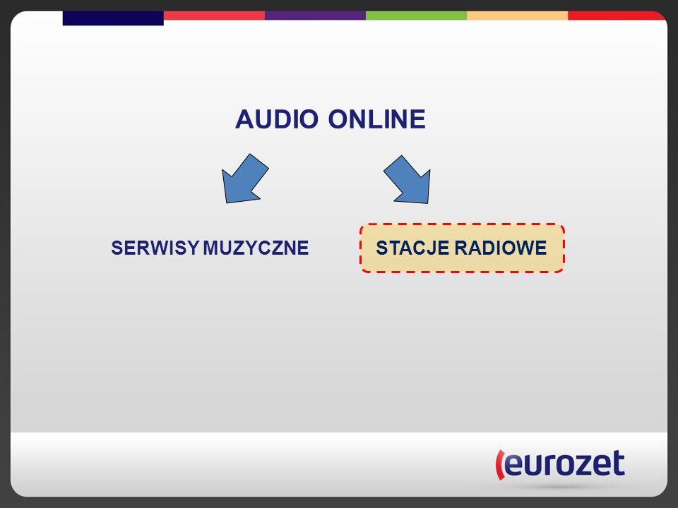 AUDIO ONLINE SERWISY MUZYCZNE STACJE RADIOWE