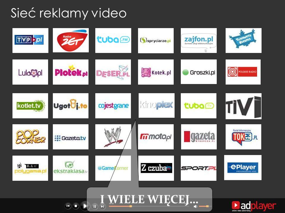 Sieć reklamy video I WIELE WIĘCEJ…