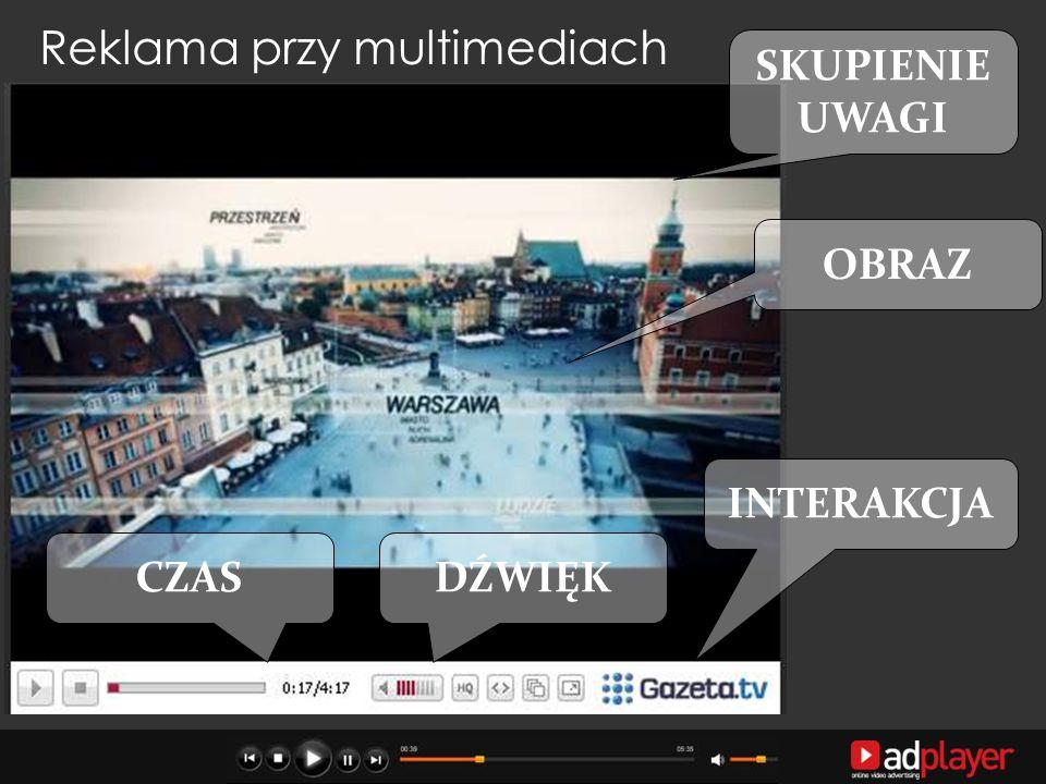 Platformy Smart TV Windows 8