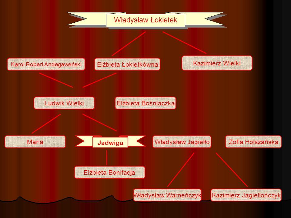 Władysław Łokietek Karol Robert Andegaweński Elżbieta Łokietkówna Kazimierz Wielki Ludwik WielkiElżbieta Bośniaczka Maria Elżbieta Bonifacja Władysław