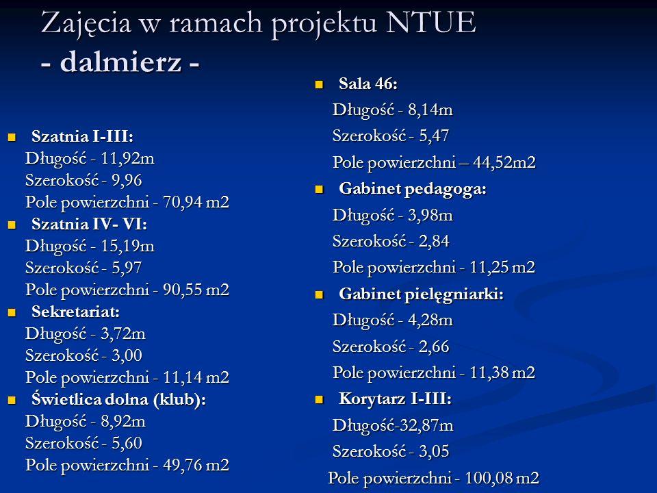 Zajęcia w ramach projektu NTUE - dalmierz - Świetlica mała: Świetlica mała: Długość - 8,76m Długość - 8,76m Szerokość - 5,70 Szerokość - 5,70 Pole powierzchni - 50,00 m2 Pole powierzchni - 50,00 m2 Świetlica duża: Świetlica duża: Długość - 12,06m Długość - 12,06m Szerokość - 6,77 Szerokość - 6,77 Pole powierzchni - 81,55 m2 Pole powierzchni - 81,55 m2 Sala gimnastyczna mała: Sala gimnastyczna mała: Długość -17,73m Długość -17,73m Szerokość - 5,49 Szerokość - 5,49 Pole powierzchni - 97,36 m2 Pole powierzchni - 97,36 m2 Sala gimnastyczna duża: Sala gimnastyczna duża: Długość-22,01m Długość-22,01m Szerokość- 10,94 Szerokość- 10,94 Pole powierzchni -240,87 m2 Pole powierzchni -240,87 m2 Wysokość- 5,63 Wysokość- 5,63 Pracownia komputerowa: Pracownia komputerowa: Długość - 8,61m Długość - 8,61m Szerokość - 5,75 Szerokość - 5,75 Pole powierzchni - 49,53 m2 Pole powierzchni - 49,53 m2 Biblioteka: Biblioteka: Długość-6,62m Długość-6,62m Szerokość- 11,63 Szerokość- 11,63 Pole powierzchni -76,19 m2 Pole powierzchni -76,19 m2 Pokój nauczycielski: Pokój nauczycielski: Długość-6,60m Długość-6,60m Szerokość- 3,73 Szerokość- 3,73 Pole powierzchni -24,56 m2 Pole powierzchni -24,56 m2 Korytarz IV-VI: Korytarz IV-VI: Długość-36,95m Długość-36,95m Szerokość- 2,98 Szerokość- 2,98 Pole powierzchni -110,03 m2 Pole powierzchni -110,03 m2