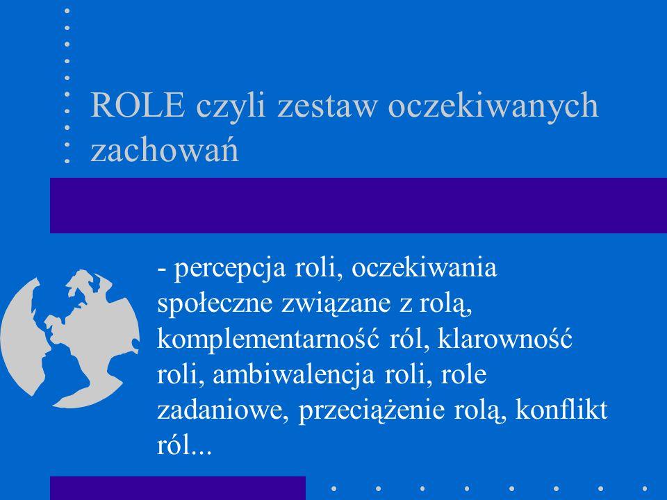 ROLE czyli zestaw oczekiwanych zachowań - percepcja roli, oczekiwania społeczne związane z rolą, komplementarność ról, klarowność roli, ambiwalencja r