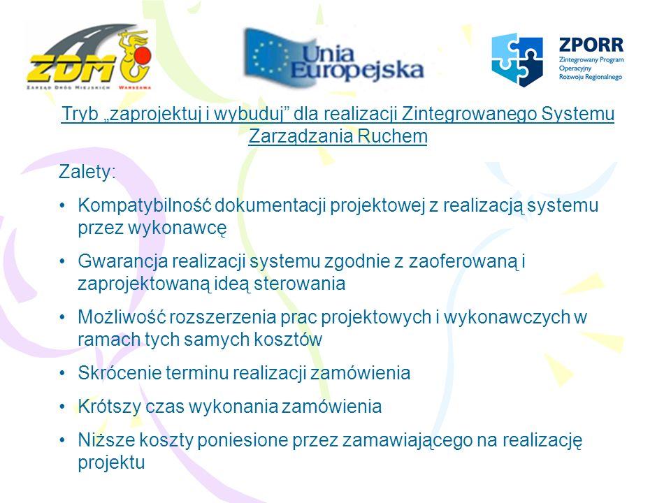 Dokumenty stanowiące załączniki do wniosku o przyznanie dofinansowania ze środków EFRR Dokumenty wykonywane przez ZDM: Studium wykonalności Mapy, szkice lokalizacyjne sytuujące Projekt Oświadczenie o prawie do dysponowania gruntem lub obiektami Programy funkcjonalno – użytkowe dla obszaru I, II, III Ocena oddziaływania na środowisko