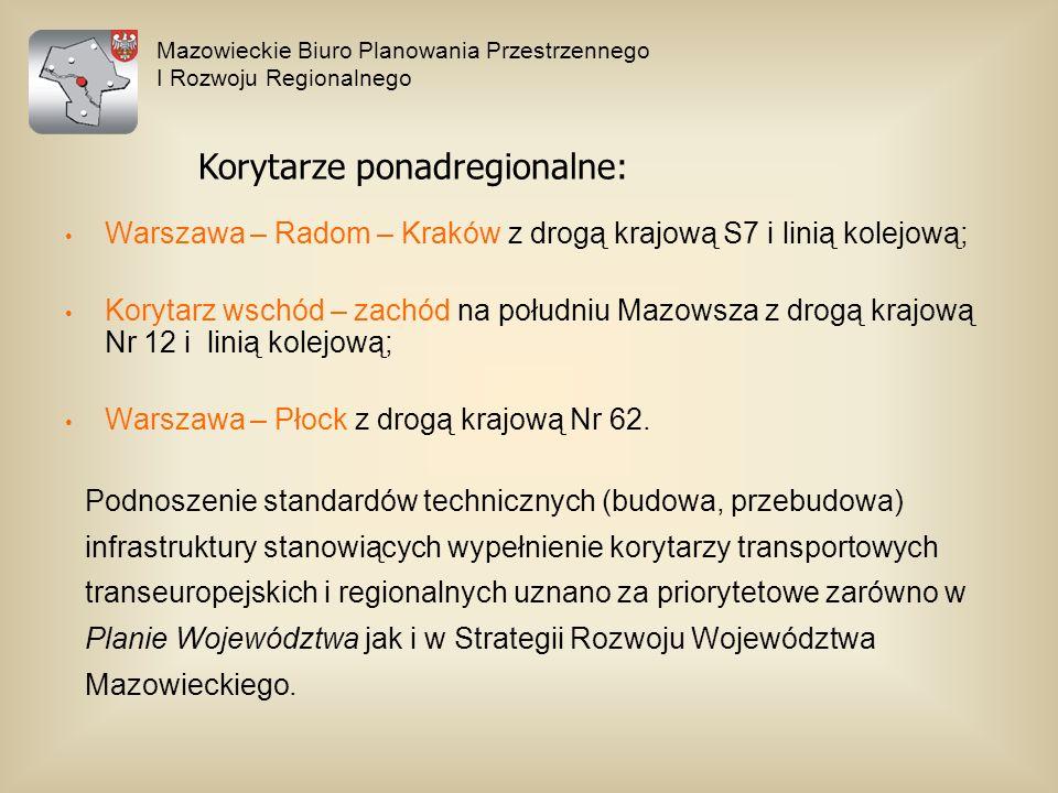 Warszawa – Radom – Kraków z drogą krajową S7 i linią kolejową; Korytarz wschód – zachód na południu Mazowsza z drogą krajową Nr 12 i linią kolejową; W
