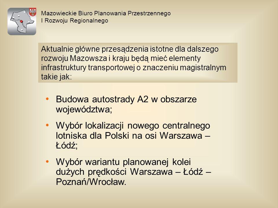 Mazowieckie Biuro Planowania Przestrzennego I Rozwoju Regionalnego Aktualnie główne przesądzenia istotne dla dalszego rozwoju Mazowsza i kraju będą mi