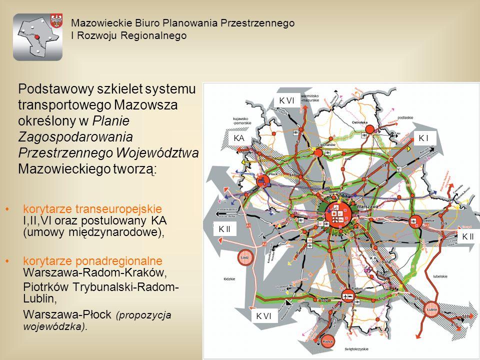 Mazowieckie Biuro Planowania Przestrzennego I Rozwoju Regionalnego korytarze transeuropejskie I,II,VI oraz postulowany KA (umowy międzynarodowe), kory