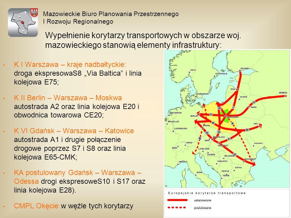 K I Warszawa – kraje nadbałtyckie: droga ekspresowaS8 Via Baltica i linia kolejowa E75; K II Berlin – Warszawa – Moskwa autostrada A2 oraz linia kolej