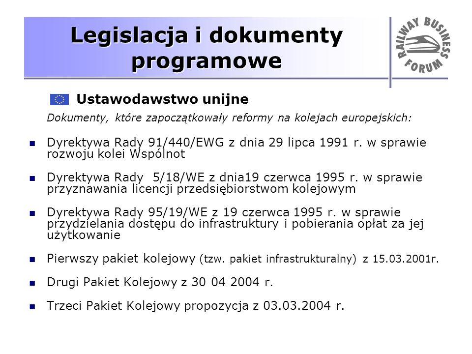 Legislacja i dokumenty programowe Ustawodawstwo unijne Dokumenty, które zapoczątkowały reformy na kolejach europejskich: Dyrektywa Rady 91/440/EWG z d