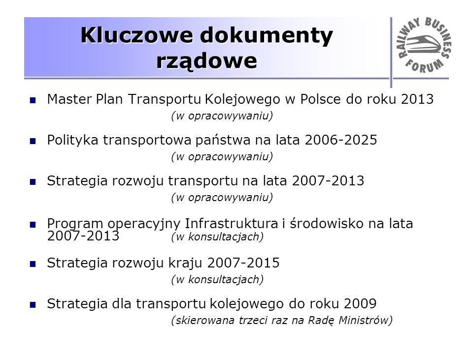 Kluczowe dokumenty rządowe Master Plan Transportu Kolejowego w Polsce do roku 2013 (w opracowywaniu) Polityka transportowa państwa na lata 2006-2025 (