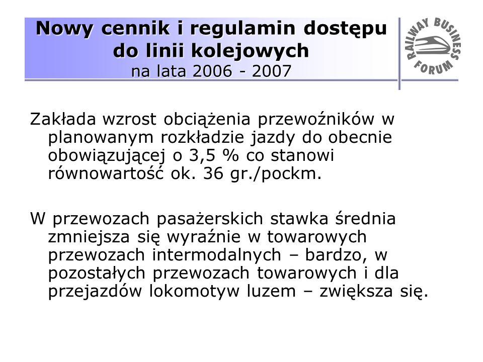 Nowy cennik i regulamin dostępu do linii kolejowych na lata 2006 - 2007 Zakłada wzrost obciążenia przewoźników w planowanym rozkładzie jazdy do obecni