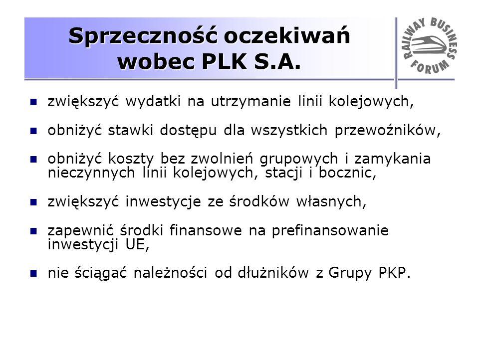 Sprzeczność oczekiwań wobec PLK S.A. zwiększyć wydatki na utrzymanie linii kolejowych, obniżyć stawki dostępu dla wszystkich przewoźników, obniżyć kos