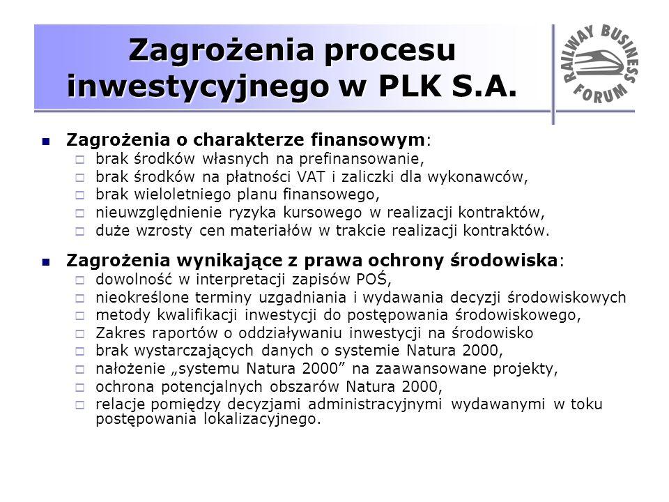 Zagrożenia procesu inwestycyjnego w PLK S.A. Zagrożenia o charakterze finansowym: brak środków własnych na prefinansowanie, brak środków na płatności