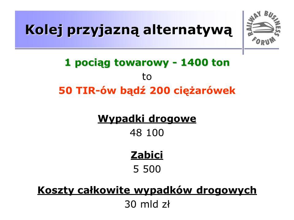 Wyniki działalności przewoźników towarowych - półroczne 2006 - I i II kw.2005 - I i II kw.2006/2005 tys.