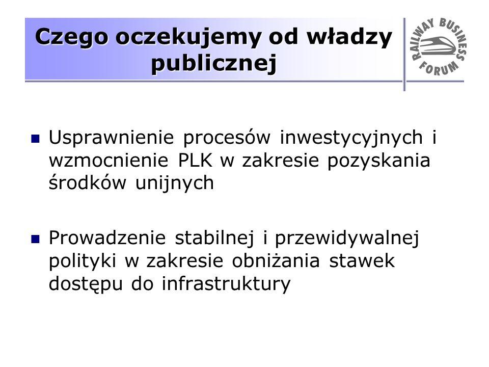 Czego oczekujemy od władzy publicznej Usprawnienie procesów inwestycyjnych i wzmocnienie PLK w zakresie pozyskania środków unijnych Prowadzenie stabil