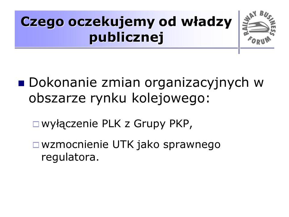 Czego oczekujemy od władzy publicznej Dokonanie zmian organizacyjnych w obszarze rynku kolejowego: wyłączenie PLK z Grupy PKP, wzmocnienie UTK jako sp