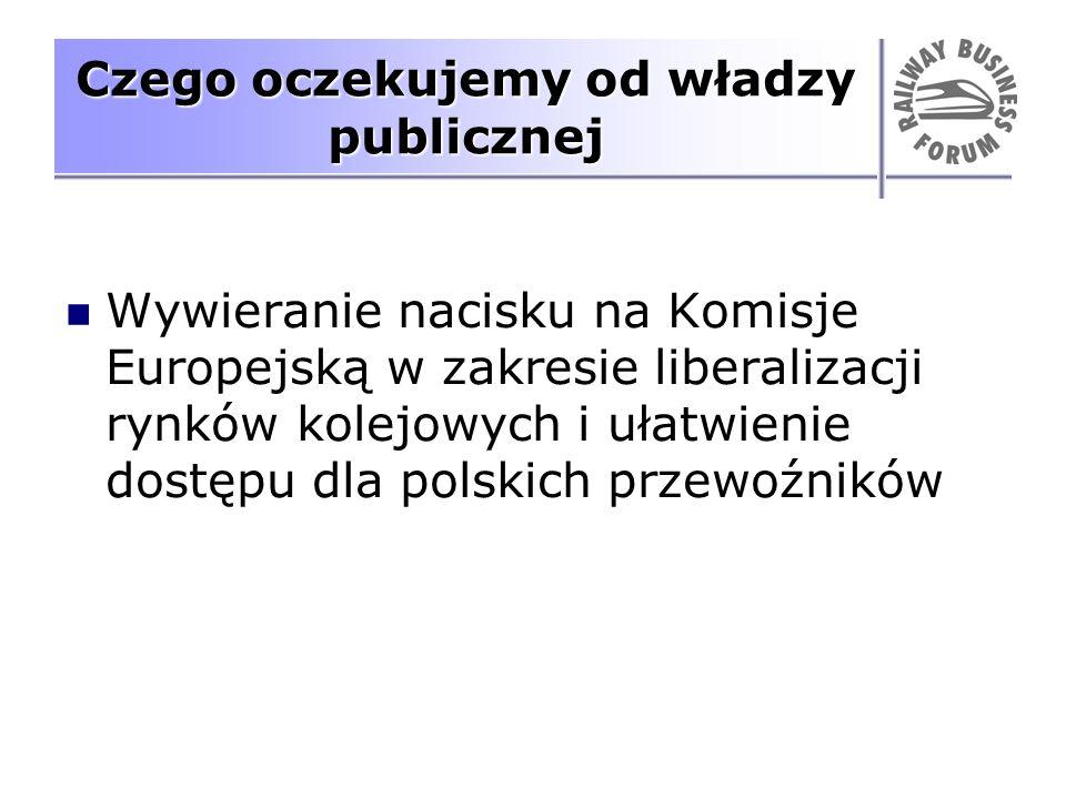 Czego oczekujemy od władzy publicznej Wywieranie nacisku na Komisje Europejską w zakresie liberalizacji rynków kolejowych i ułatwienie dostępu dla pol