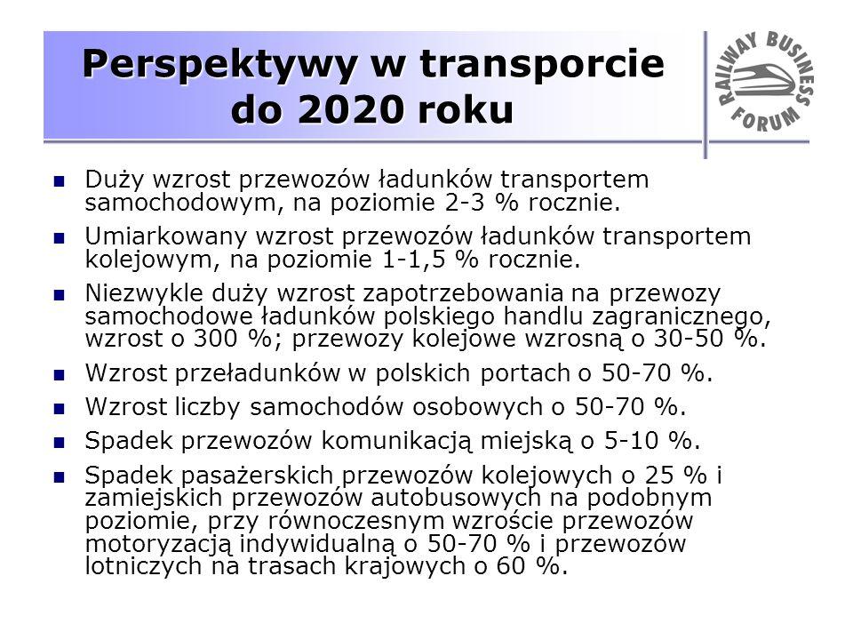 Perspektywy w transporcie do 2020 roku Duży wzrost przewozów ładunków transportem samochodowym, na poziomie 2-3 % rocznie. Umiarkowany wzrost przewozó