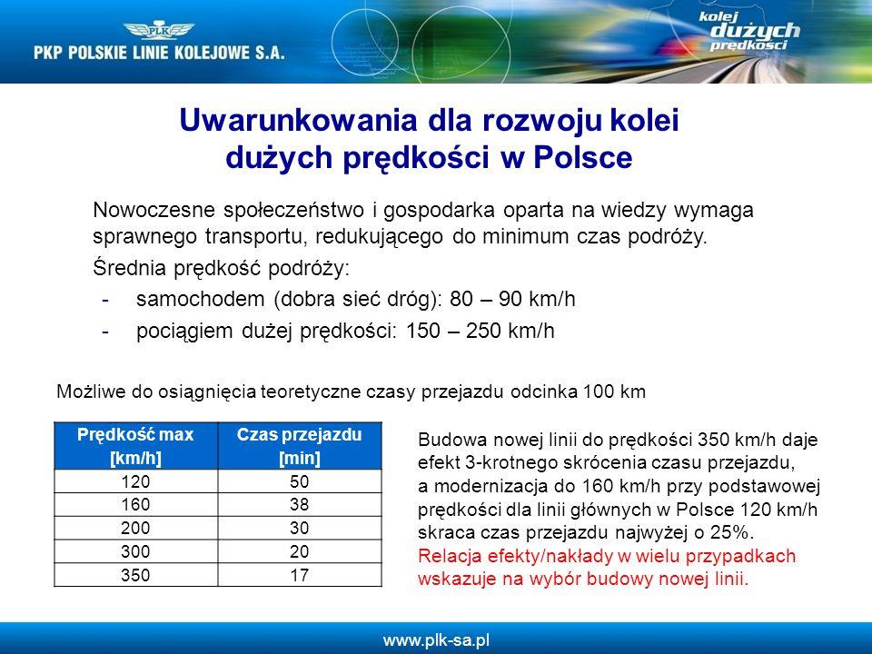 www.plk-sa.pl Nowoczesne społeczeństwo i gospodarka oparta na wiedzy wymaga sprawnego transportu, redukującego do minimum czas podróży. Średnia prędko