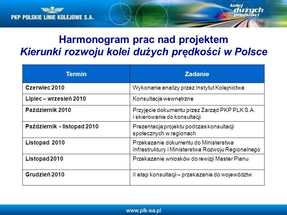 www.plk-sa.pl Skrócenie przejazdu pomiędzy największymi centralnymi aglomeracjami w Polsce do mniej niż 2 godzin.