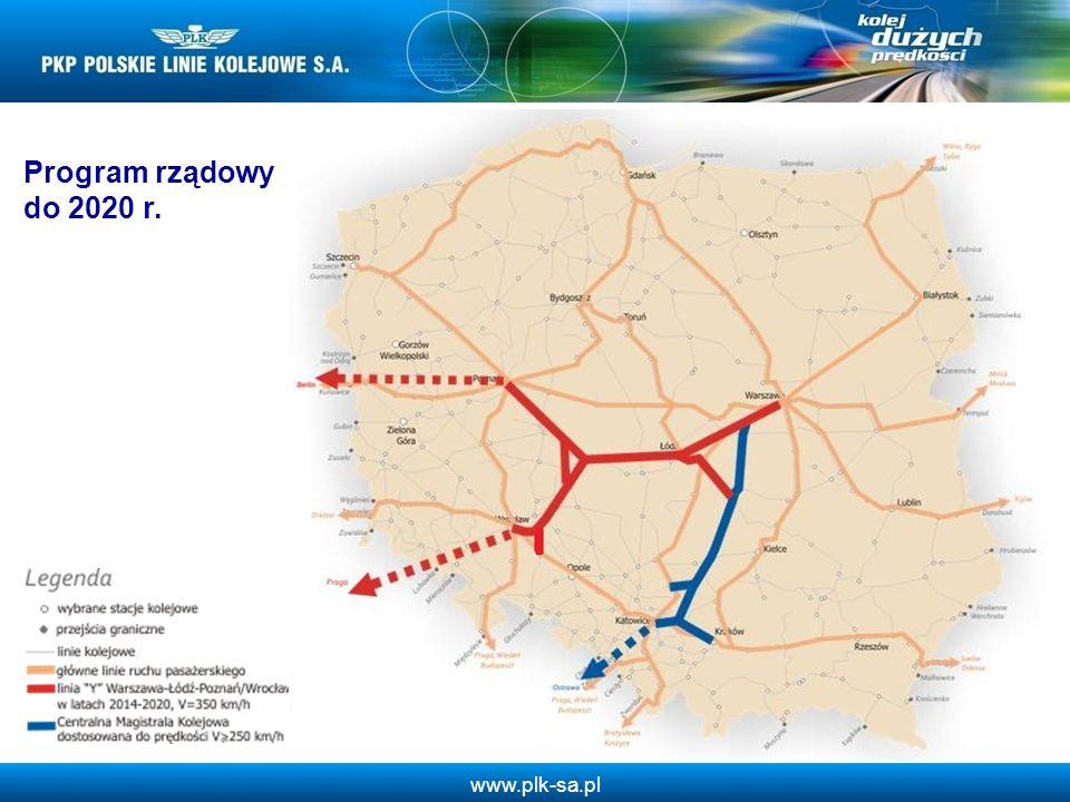 www.plk-sa.pl Główne korytarze możliwe do obsługi przez koleje dużych prędkości