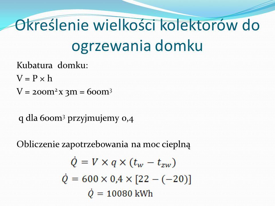 Określenie wielkości kolektorów do ogrzewania domku Kubatura domku: V = P × h V = 200m 2 x 3m = 600m 3 q dla 600m 3 przyjmujemy 0,4 Obliczenie zapotrz