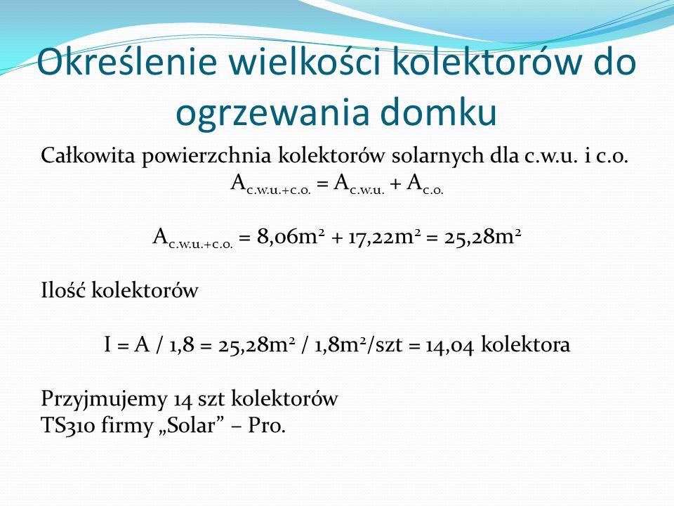 Całkowita powierzchnia kolektorów solarnych dla c.w.u. i c.o. A c.w.u.+c.o. = A c.w.u. + A c.o. A c.w.u.+c.o. = 8,06m 2 + 17,22m 2 = 25,28m 2 Ilość ko