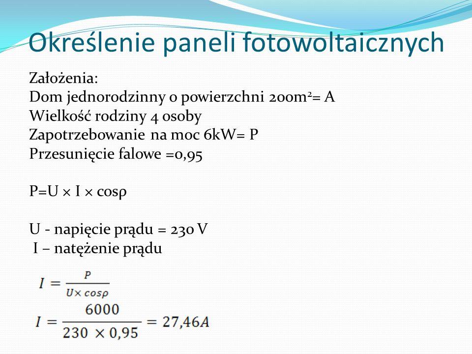 Określenie paneli fotowoltaicznych Założenia: Dom jednorodzinny o powierzchni 200m 2 = A Wielkość rodziny 4 osoby Zapotrzebowanie na moc 6kW= P Przesu