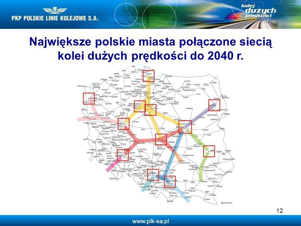 www.plk-sa.pl 12 Największe polskie miasta połączone siecią kolei dużych prędkości do 2040 r.