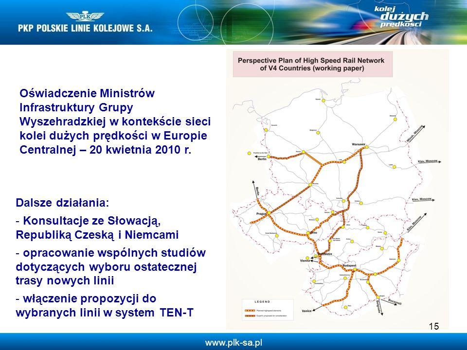 www.plk-sa.pl Oświadczenie Ministrów Infrastruktury Grupy Wyszehradzkiej w kontekście sieci kolei dużych prędkości w Europie Centralnej – 20 kwietnia