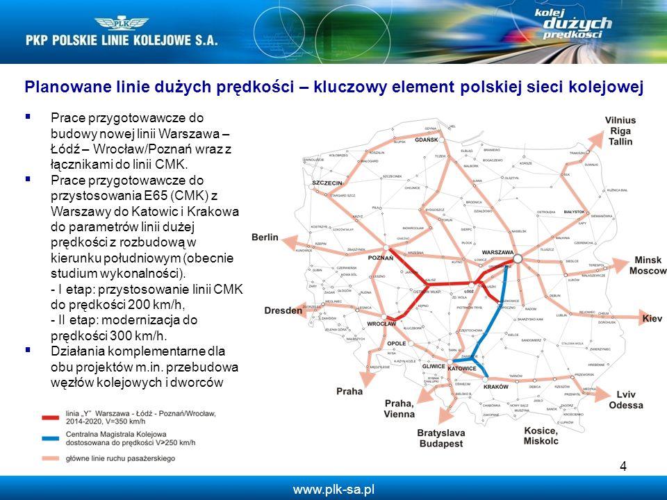 www.plk-sa.pl Planowane linie dużych prędkości – kluczowy element polskiej sieci kolejowej Prace przygotowawcze do budowy nowej linii Warszawa – Łódź