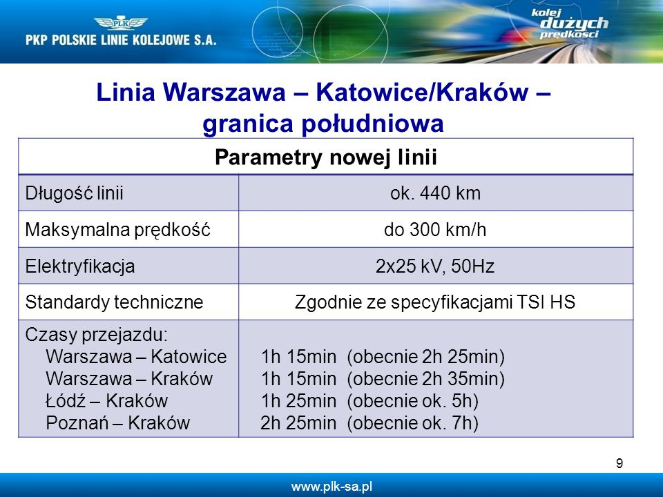www.plk-sa.pl 9 Linia Warszawa – Katowice/Kraków – granica południowa Parametry nowej linii Długość liniiok. 440 km Maksymalna prędkośćdo 300 km/h Ele
