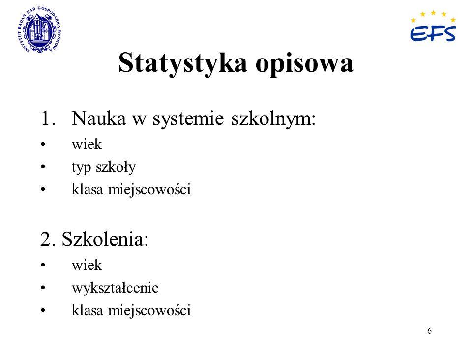 6 Statystyka opisowa 1.Nauka w systemie szkolnym: wiek typ szkoły klasa miejscowości 2. Szkolenia: wiek wykształcenie klasa miejscowości
