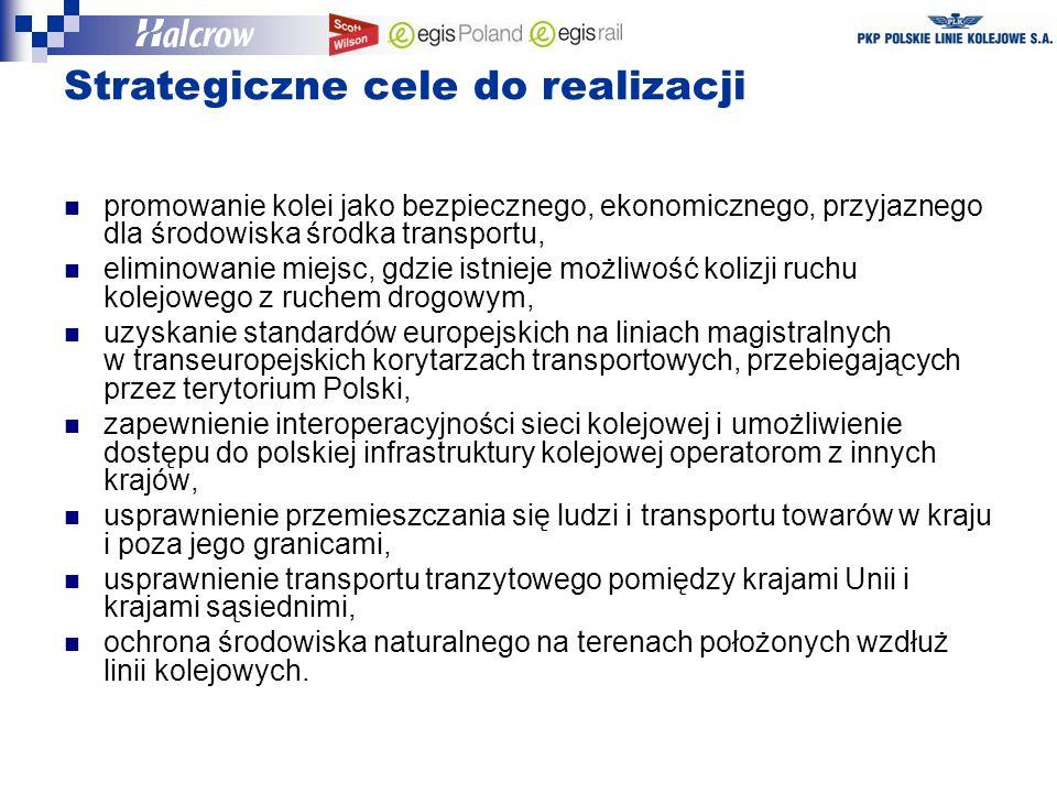 promowanie kolei jako bezpiecznego, ekonomicznego, przyjaznego dla środowiska środka transportu, eliminowanie miejsc, gdzie istnieje możliwość kolizji ruchu kolejowego z ruchem drogowym, uzyskanie standardów europejskich na liniach magistralnych w transeuropejskich korytarzach transportowych, przebiegających przez terytorium Polski, zapewnienie interoperacyjności sieci kolejowej i umożliwienie dostępu do polskiej infrastruktury kolejowej operatorom z innych krajów, usprawnienie przemieszczania się ludzi i transportu towarów w kraju i poza jego granicami, usprawnienie transportu tranzytowego pomiędzy krajami Unii i krajami sąsiednimi, ochrona środowiska naturalnego na terenach położonych wzdłuż linii kolejowych.