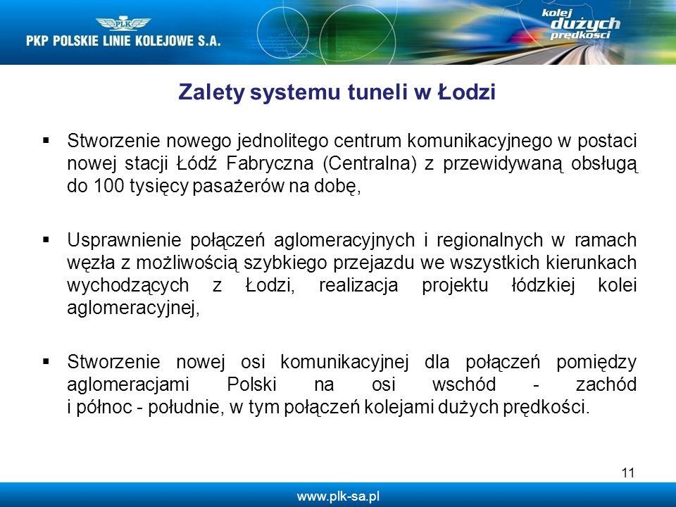 www.plk-sa.pl Zalety systemu tuneli w Łodzi Stworzenie nowego jednolitego centrum komunikacyjnego w postaci nowej stacji Łódź Fabryczna (Centralna) z