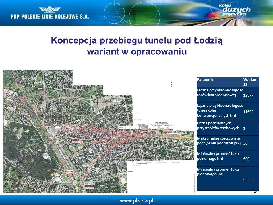 www.plk-sa.pl Koncepcja przebiegu tunelu pod Łodzią wariant w opracowaniu 9 ParametrWariant 11 Łączna przybliżona długość torów linii średnicowej 1287