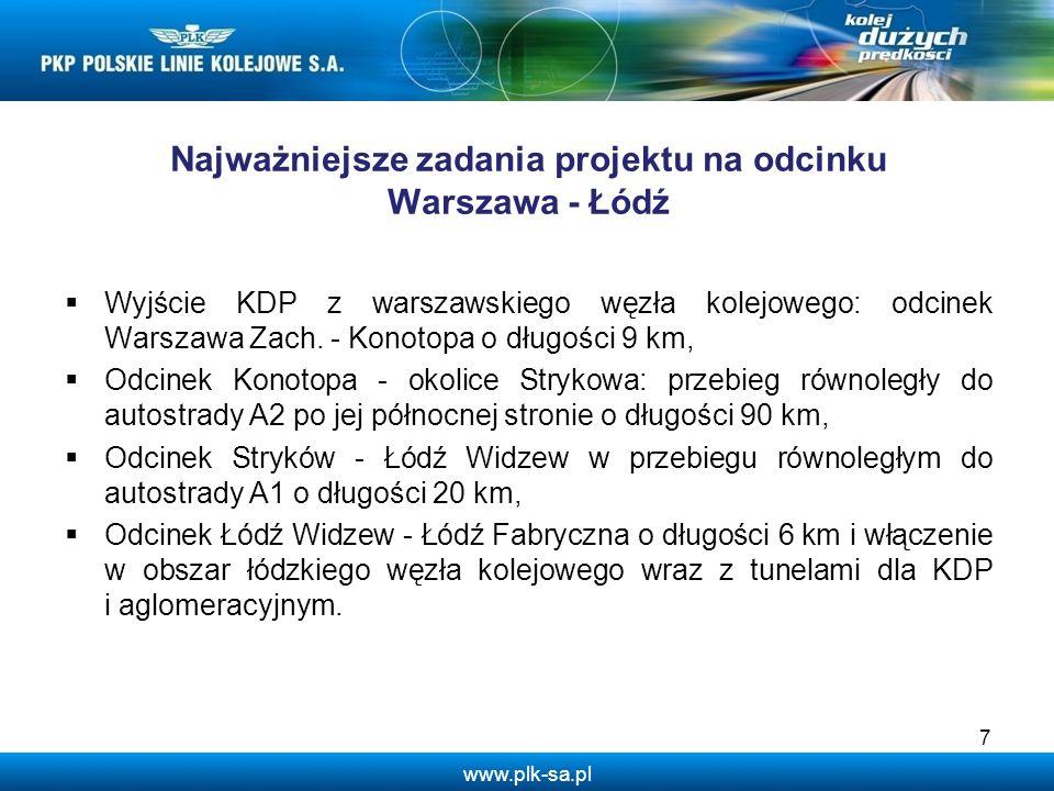 www.plk-sa.pl Najważniejsze zadania projektu na odcinku Warszawa - Łódź Wyjście KDP z warszawskiego węzła kolejowego: odcinek Warszawa Zach. - Konotop