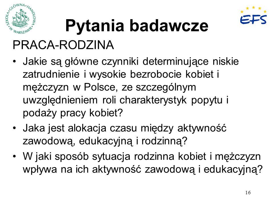 16 Pytania badawcze PRACA-RODZINA Jakie są główne czynniki determinujące niskie zatrudnienie i wysokie bezrobocie kobiet i mężczyzn w Polsce, ze szczególnym uwzględnieniem roli charakterystyk popytu i podaży pracy kobiet.