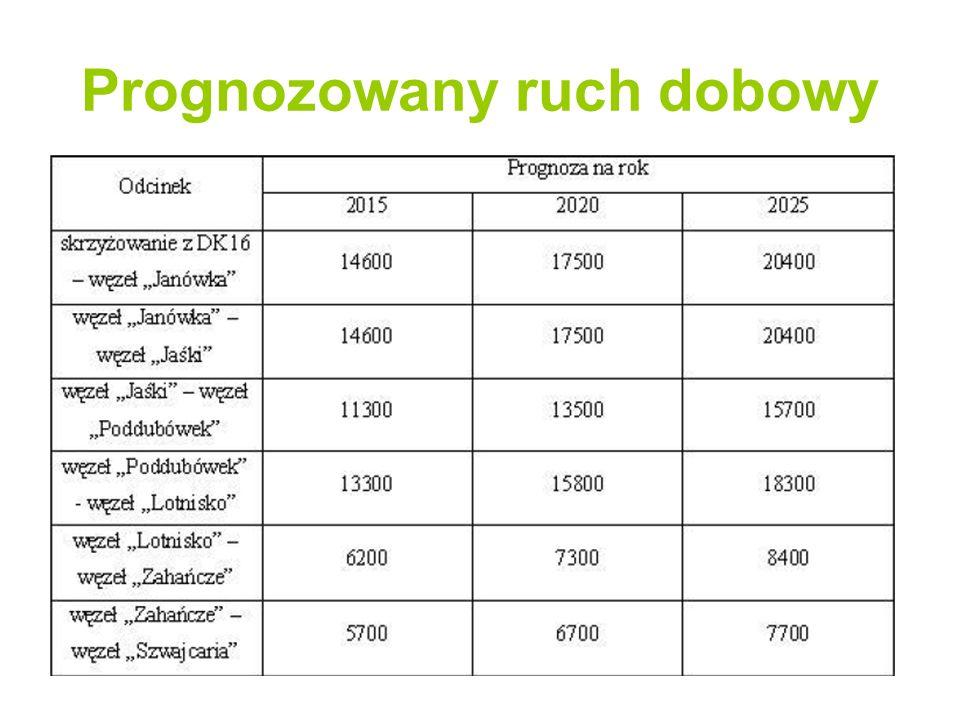 Podstawowe parametry techniczne klasa techniczna drogi –ekspresowa (S); prędkość projektowa -100 km/h; szerokość pasa ruchu –3,5 m; szerokość jezdni –docelowo 2 x 7,0 m (w 1 etapie 1 x 7,0 m); szerokość pasów awaryjnych -docelowo 2 x 2,5 m (w 1 etapie 2 x 2,0 m); szerokość poboczy gruntowych -2 x 0,75 m (z barierami 2 x 1,25 m); kategoria ruchu –KR5 (ruch ciężki) Na całej trasie zaprojektowano łuki poziome o promieniach R 1500 m, z wyjątkiem końcowego odcinka przy zejściu projektowanej drogi na trasę istniejącej DK nr 8 w węźle Szwajcaria.