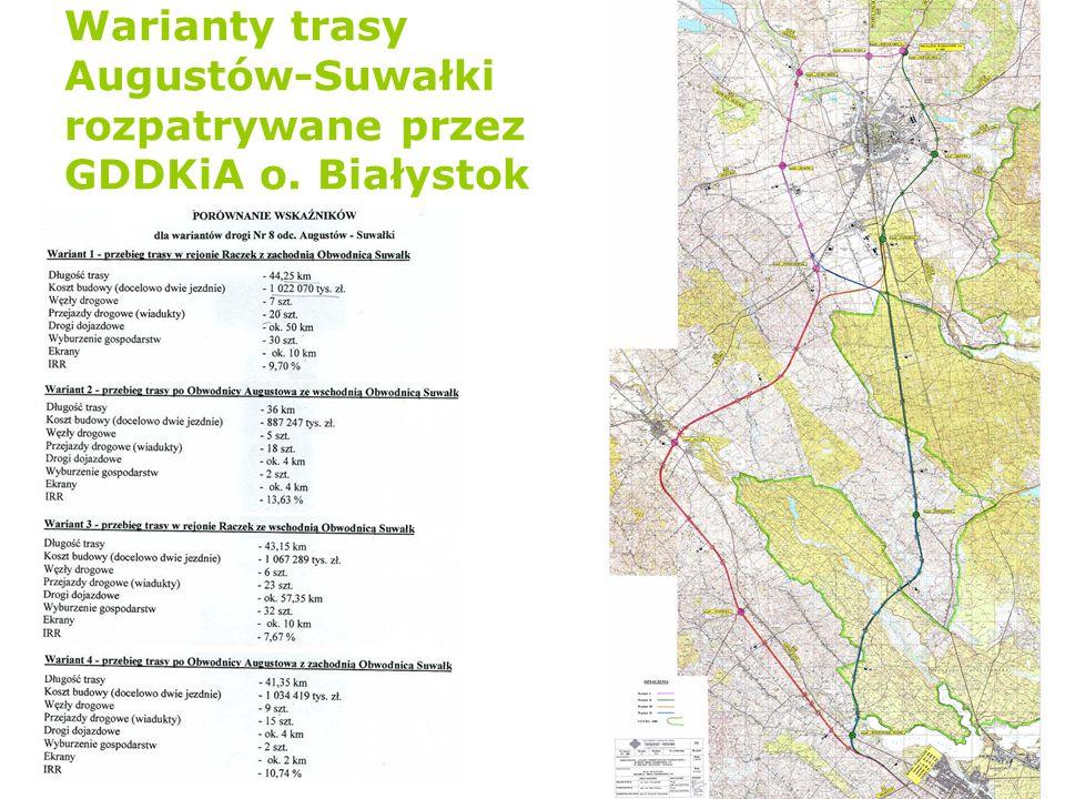 Trasa Augustów – Suwałki (DK 8) Stan na dziś Droga klasy GP jednojezdniowa Natężenie ruchu około 8,5 tys.