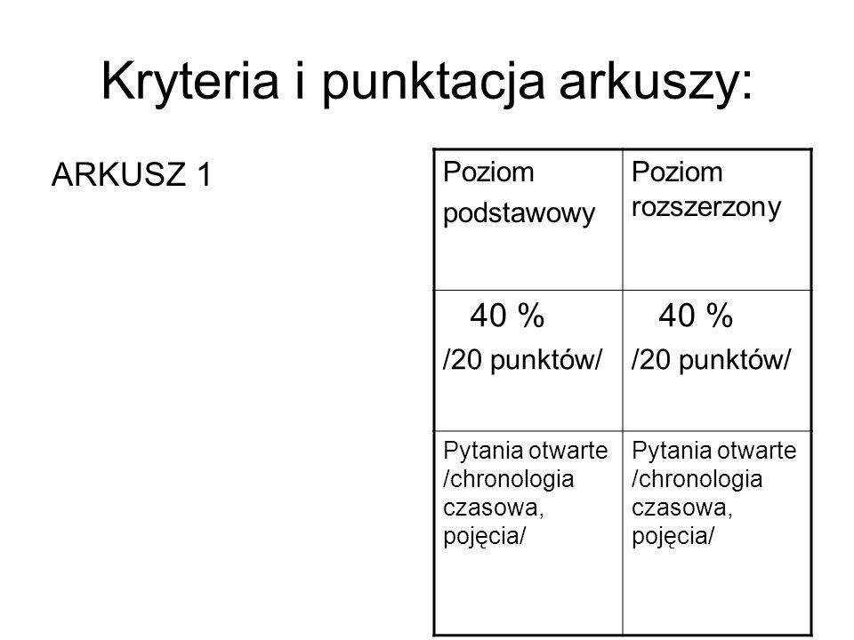 Kryteria i punktacja arkuszy: ARKUSZ 1 Poziom podstawowy Poziom rozszerzony 40 % /20 punktów/ 40 % /20 punktów/ Pytania otwarte /chronologia czasowa, pojęcia/